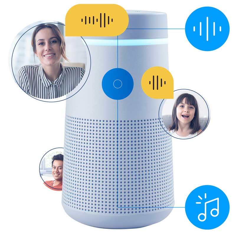 A woman and young girl using RTM voice messaging through a smart speaker app