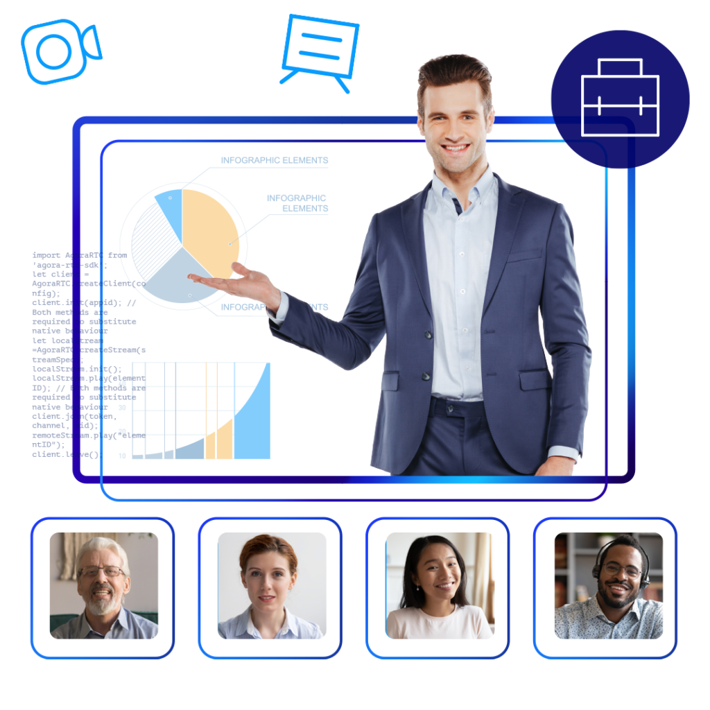 Man giving a virtual business presentation to four people.