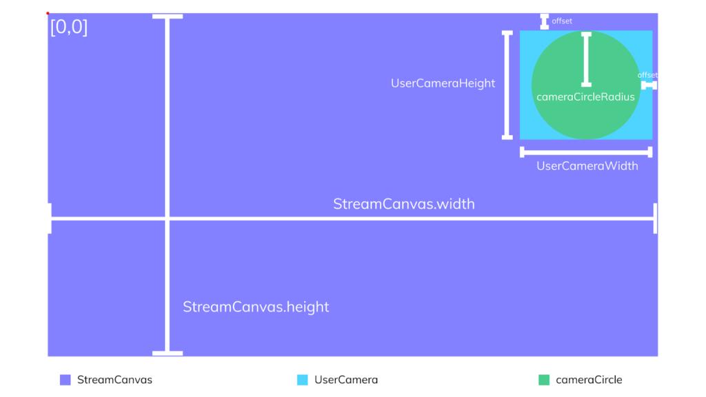 How to Combine Video Streams Using Agora Web SDK screenshot 1