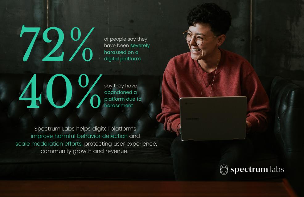 Spectrum Labs helps digital platforms improve harmful behavior detection and scale moderation efforts.