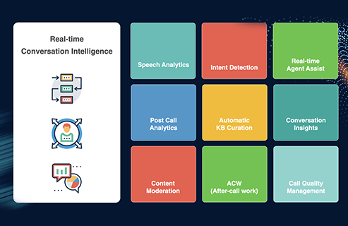 Marsview's real-time conversation intelligence platform