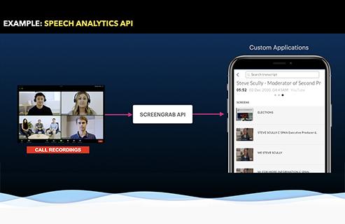 Marsview Speech analytics API